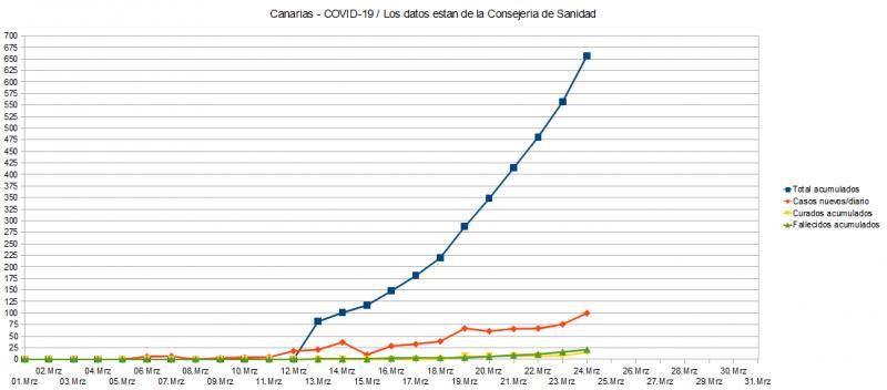 Name:  COVID19_2.jpg Hits: 207 Größe:  43,3 KB