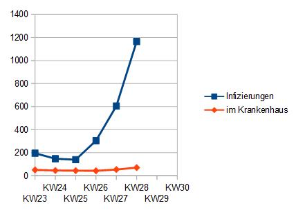 Name:  KHvsINF_kw28.PNG Hits: 188 Größe:  9,1 KB