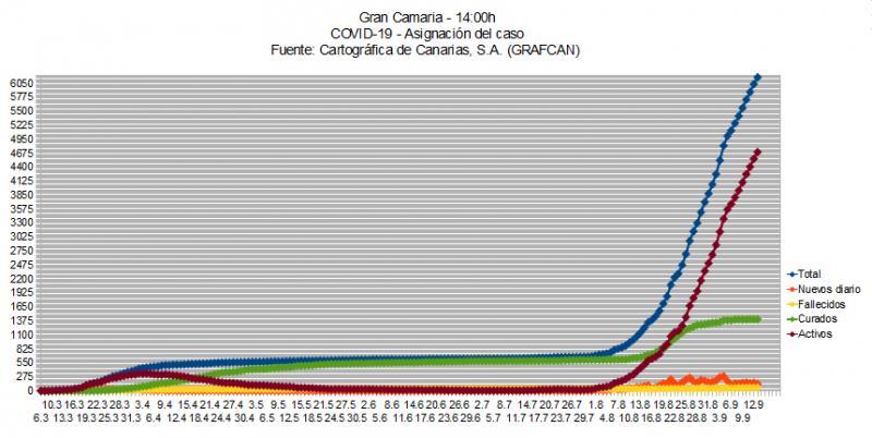 Name:  COVID19grafcanGC14.jpg Hits: 351 Größe:  61,1 KB